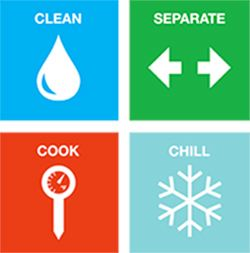 Clean - Separate - Cook - Chill